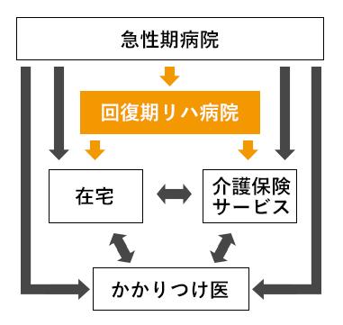 採用情報4
